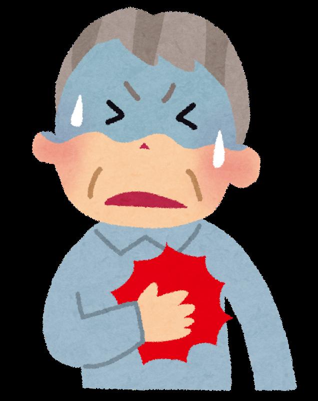 「いらすとや 胸痛」の画像検索結果