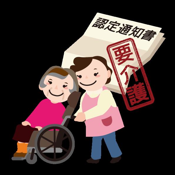 介護保険制度の利用と要介護・要支援認定 イメージ